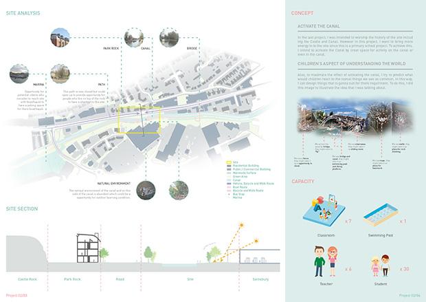 至领留学客户获UCLA建筑学录取作品集展示
